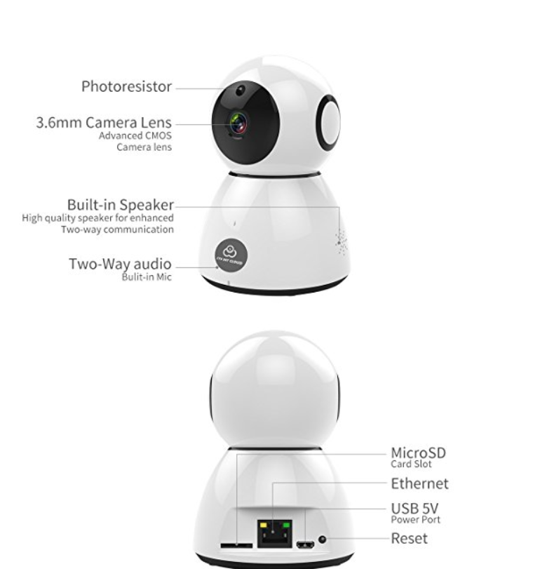 SANCCTM Wireless Nanny/Nursery Cam